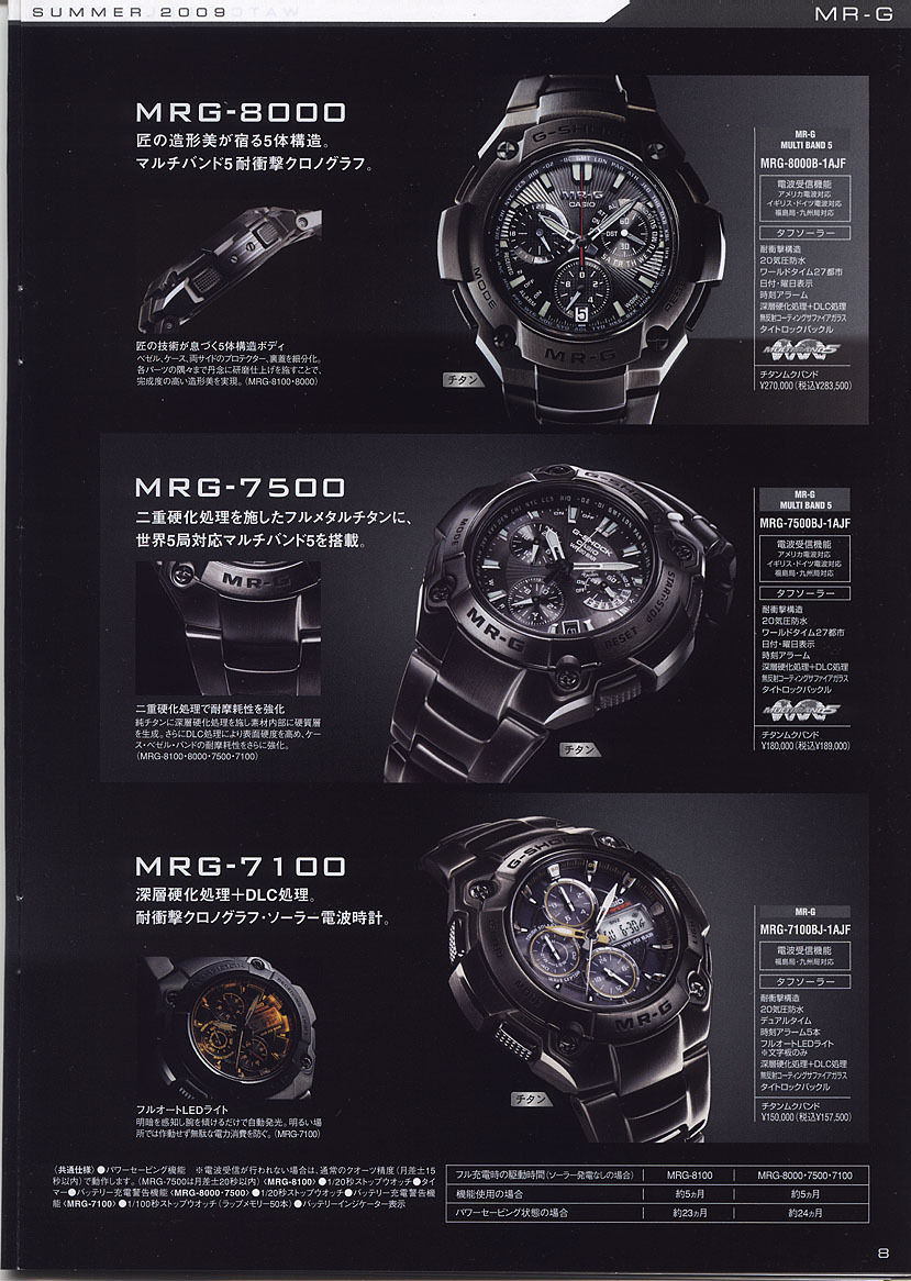 Casio Watches Where To Buy