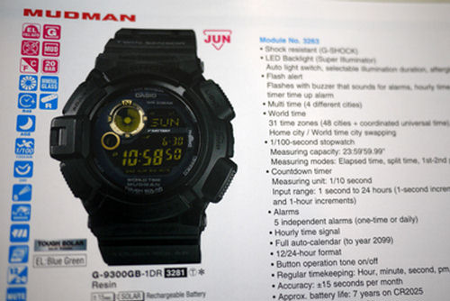 Limited Edition Black x Gold G-9300GB-1DR Mudman G-Shock