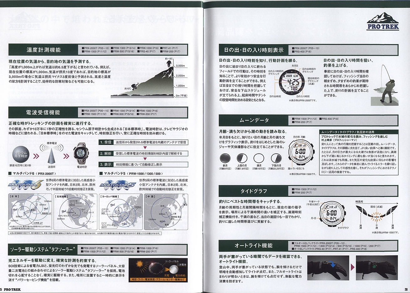 Casio-Pro-Trek-Collection-Summer-2009-Page-14.jpg