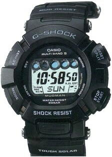 Main Page G Shock Wiki Casio Watch Resources | Cerita Panas Tante