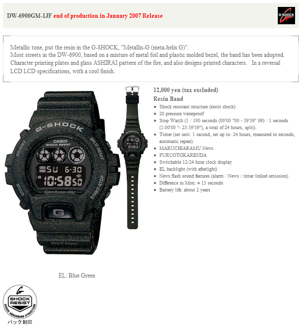 DW-6900GM-1JF.png