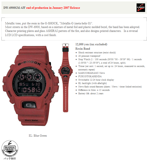 DW-6900GM-4JF.png