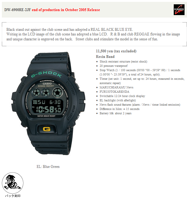 DW-6900RE-2JF.png