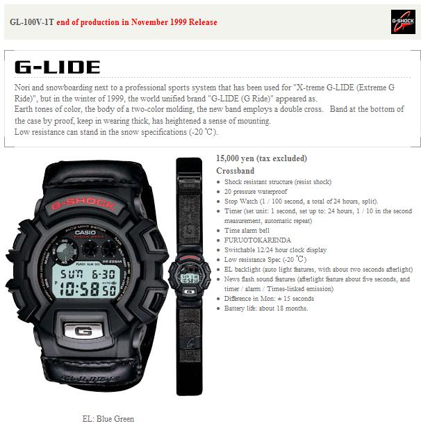 GL-100V-1T.png