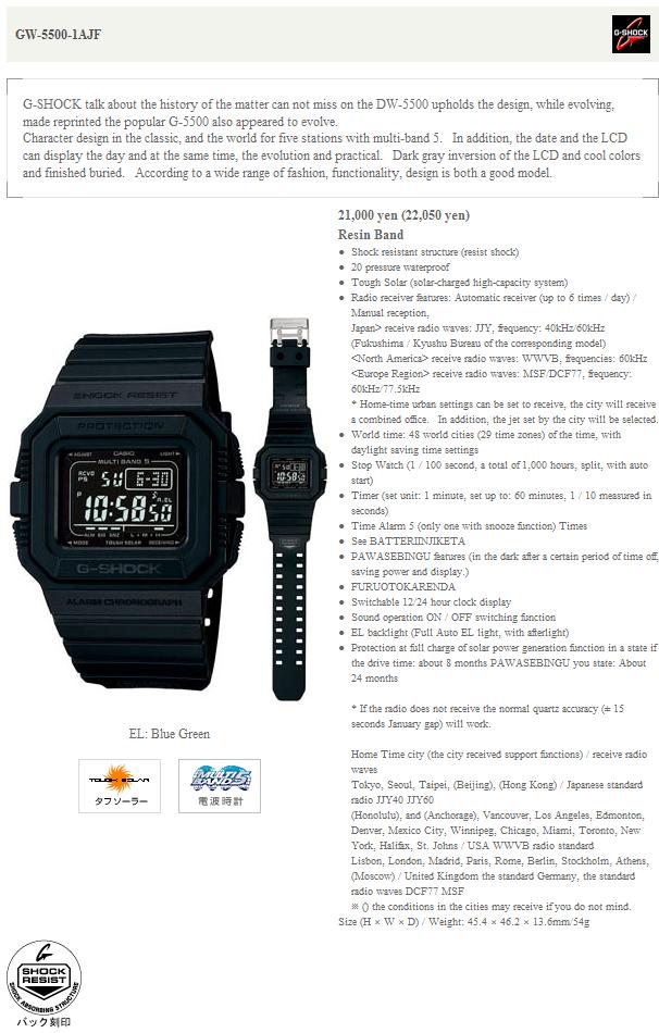 GW-5500-1AJF.png